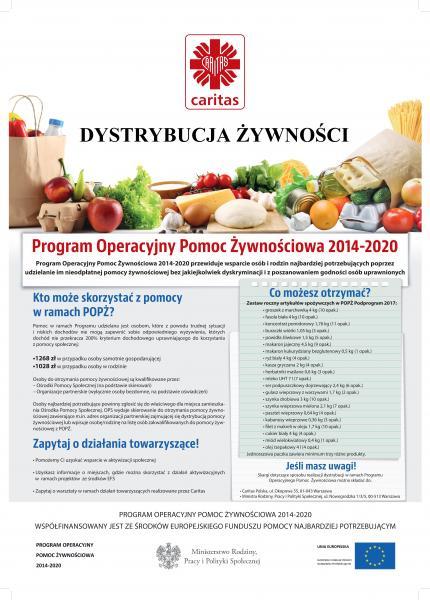 Program Operacyjny Pomoc Żywnościowa