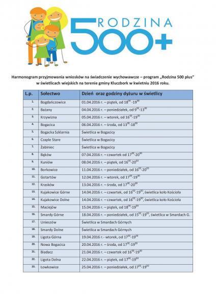 Składanie wniosków na wioskach - harmonogram dyżurów