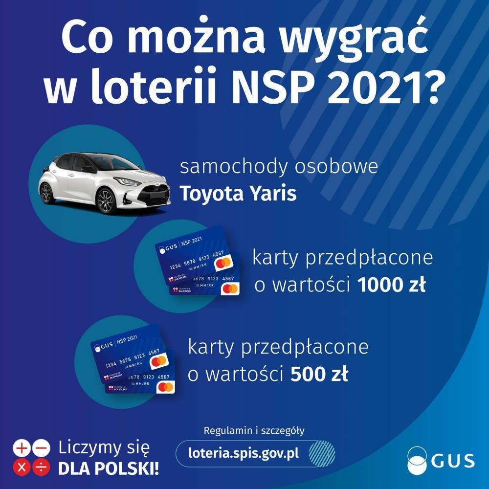 Co można wygrać w loterii?