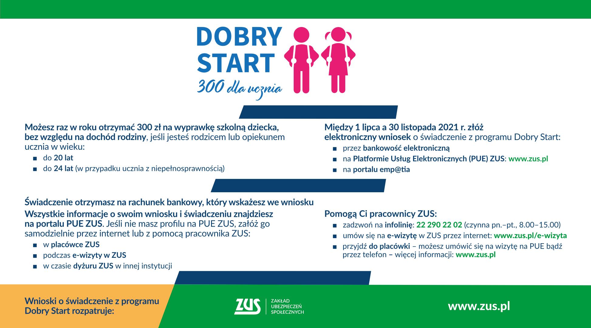 Infografika Dobry Start