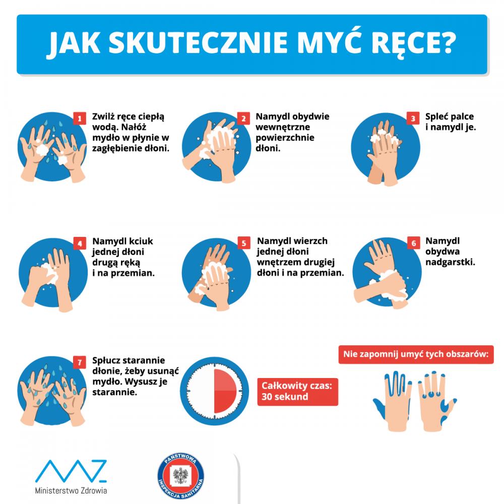 instrukcja mycia rąk II